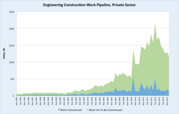 EngineeringWorkPipeline