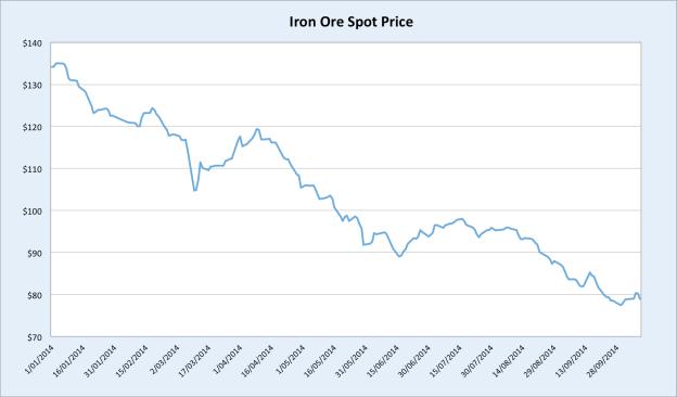 Iron ore3