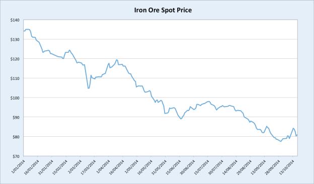 iron_ore_