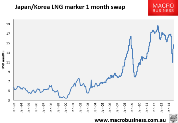 LNG crash