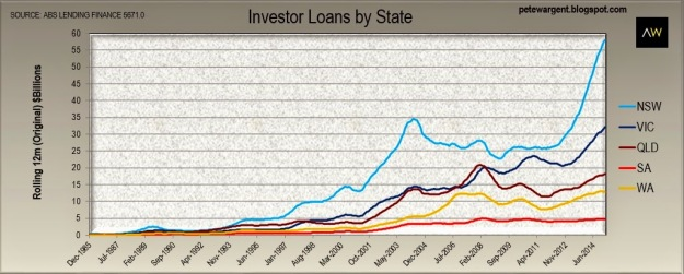 PWargentInvestors